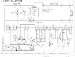 bosch dishwasher installation. Perfect Dishwasher Bosch Dishwasher Installation  And Bosch Dishwasher Installation