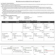 Mendelian Genetics Chart Pap Mendelian Genetics Flashes Biology