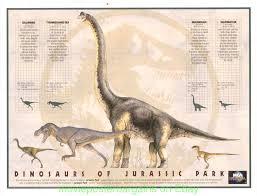 Details About Jurassic Park Movie Poster Rare Video Store Rental Comparison Chart S Spielberg