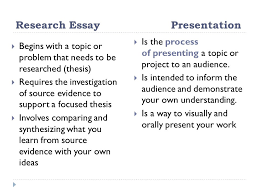 research presentations research essaypresentation  begins  research essaypresentation  begins a topic or problem that needs to be researched thesis