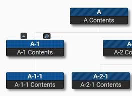 Collapsible Org Chart Dynamic Family Tree Organization Chart Plugin Jhtree