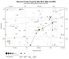 M4 Chart Messier 80 M80 Globular Cluster Freestarcharts Com