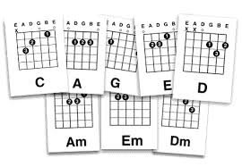 Caged System Chord Chart Caged Guitar System For Guitar Teachers
