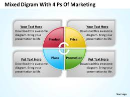 4 P S Of Marketing Chart Strategy Powerpoint Template Mixed Digram With 4 Ps Of