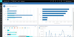 Dynamics Crm Chart Editor Whats The New Unified User Interface In The Microsoft