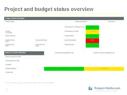Weekly Project Status Report Sample Project Status Report Template Excel Success Program Executive