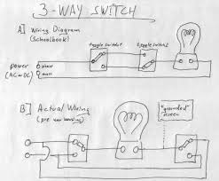 3 switch wiring to multiple lights top 3 switch wiring diagram 3 switch wiring to multiple lights brilliant 3 switch wiring diagram multiple lights