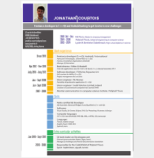 Android Developer Resume Template 21 For Senior Junior Developers