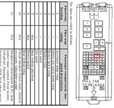 2006 ford fusion fuse box diagram vehiclepad 2006 ford fusion 2006 taurus fuse diagram jodebal com