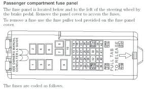 1995 mercury sable fuse box wiring diagram inside 1995 mercury sable fuse box wiring diagram query 1995 mercury sable fuse box