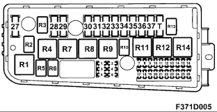 fuse box diagrams for 2004 saab 9 3 Saab 95 Fuse Box Layout Mazda 6 Fuse Diagram