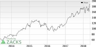 Southwest Shares Up On Dividend Hike New Buyback Program