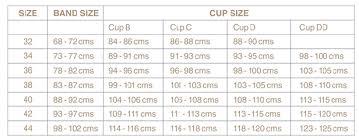 Sonari Bra Size Chart Create New Customer Account