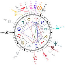 Astrology And Natal Chart Of Keira Knightley Born On 1985 03 26