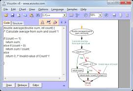 Flow Chart Generator Free Download Visustin Flow Chart Generator