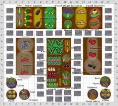 Small Picture The 25 best Garden planner ideas on Pinterest Garden layout