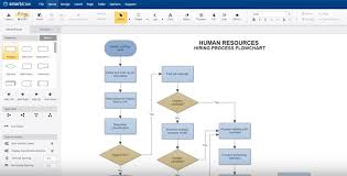 Best Process Mapping Software Tools Business Skills