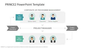 Powerpoint Hierarchy Templates Highly Versatile And Customizable Organizational Hierarchy Template