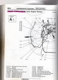 mitsubishi eclipse wiring diagram  1998 mitsubishi eclipse spyder wiring diagram picture 1998