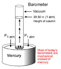 barometer chemistry. barometer.standard atmospheric pressure, the typical pressure at sea level, is sufficient to support a column of mercury 760 mm high. barometer chemistry