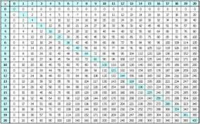 Multiplication Chart To 50 33 Multiplication Table Up To 1 50 Up Table To 1 50