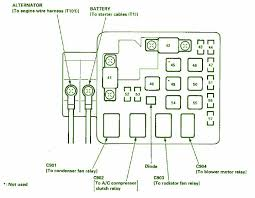 2000 honda civic si fuse box 2000 wiring diagrams