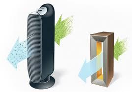 airocide air purifier. Contemporary Purifier AIROCIDE AIR PURIFIER Sale  Zoom Inside Airocide Air Purifier O