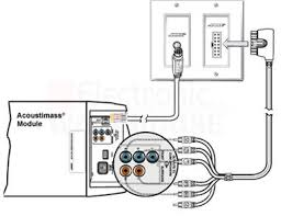wiring diagram for home entertainment system the wiring diagram bose home theater speaker cable your electronic warehouse wiring diagram