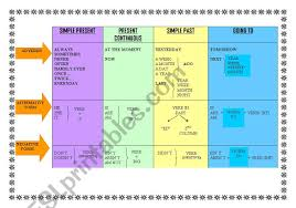 Tenses Summary Chart Esl Worksheet By Dan1238
