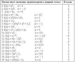 Урок зачет по теме Правила вычисления производных й класс 3 Математическое поле чудес