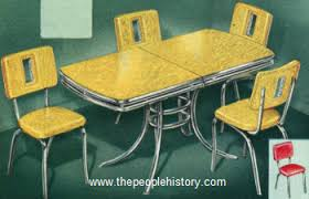 Furniture for your home in the 1950s prices and examples