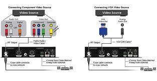 vga to rca diagram   vga to svideo av rca tv converter cable    vga to rca connector diagram vga to rca composite video bw