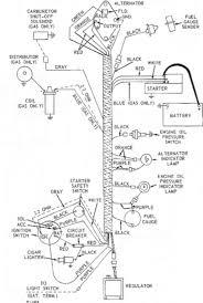 jd 2510 wiring diagram wiring diagram show jd 2510 wiring diagram wiring diagram mega jd 2510 wiring diagram
