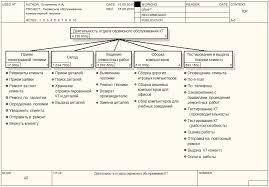 Системы Реферат Список Литературы Экспертные Системы Реферат Список Литературы