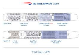 British Airways Announces Superjumbo A380s And Boeing 787