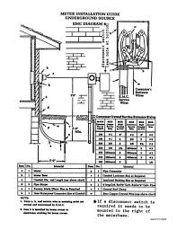 wiring diagrams washington emc meter installation guide underground source