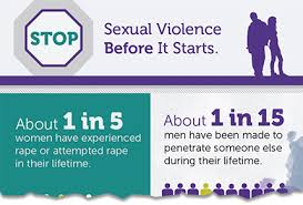 Image result for sexual violence