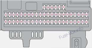 volvo v40 fuse diagram manual e book volvo s40 fuse box diagram wiring diagram technic2000 volvo s40 fuse box diagrams onlinevolvo s40 2004