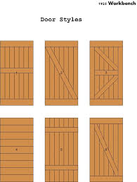 Barn Door Patterns