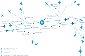 Flughafen München Integrated Report 2018 Environment