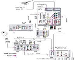 sony surround sound wiring diagram wiring diagrams best direct tv surround sound wiring diagram wiring diagram online 5 1 surround sound setup diagram sony surround sound wiring diagram