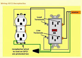 how to wire to gfci s one line electrical diy chatroom how to wire to gfci s one line
