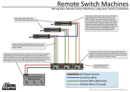 clarion nz500 wiring diagram womma pedia Clarion NX702 clarion nz500 wiring diagram