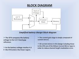 an ultra compact and efficient li ion battery charger mobile phone battery charger circuit diagram at Battery Charger Block Diagram