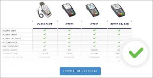 Find The Right Payment Solution Using The Monexgroups Pos