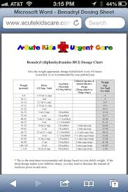 Dimetapp Cold And Allergy Dosage Chart By Weight Benadryl Dosage By Weight Benadryl Dosage Sick Baby
