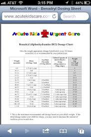 Benadryl Dosage Chart For 18 Month Old Benadryl Dosage By Weight Benadryl Dosage Sick Baby