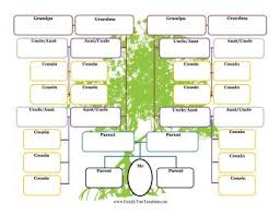 famiy tree 95 best family tree charts templates images on pinterest family