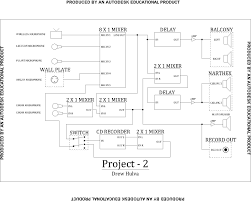 small church diagram small database wiring diagram images 74314a85fe7c92dd project 2 blockdiagram web