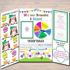 Kaper Charts For Girl Scouts Template Meticulous Brownie Kaper Chart Template Girl Scout Kaper
